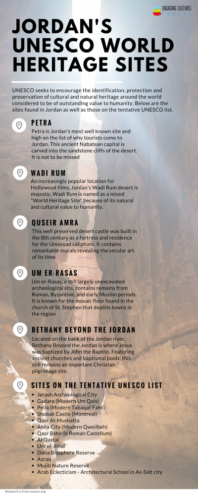 UNESCO world heritage sites to see on a Jordan tour